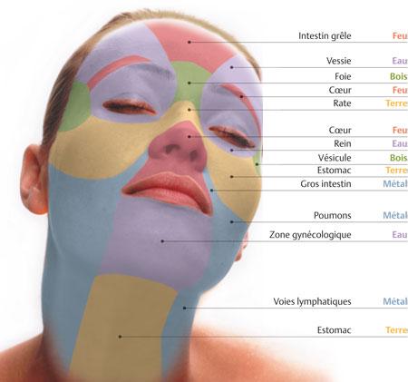soins du visage aix les bains savoie